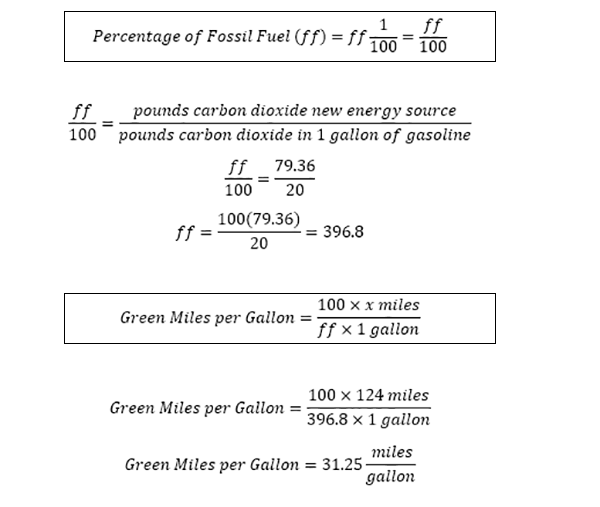 Carbon efficiency equations for a 124 MPGe electric car charged with coal power
