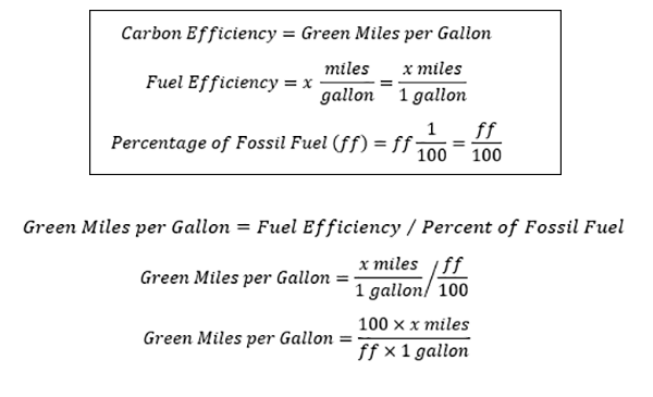 General equations for carbon efficiency